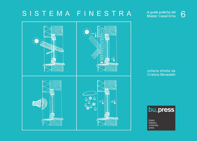 Cover of Sistema finestra